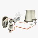 power plants 3D models