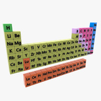 periodic table 3D models