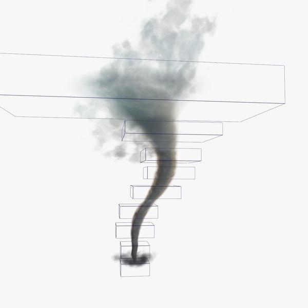 1985 United StatesCanada tornado outbreak  Wikipedia