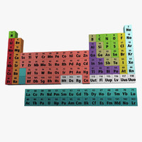 Periodic Table of Elements 3D