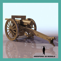 75-mm Schneider field german gun, Model 1897