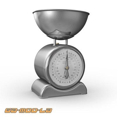 weighing_scales2_400x400.jpg
