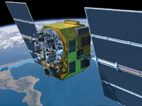 Satellite Global Positioning System GPS