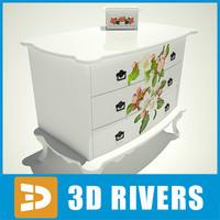 3d retro commode model