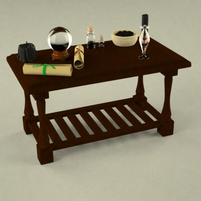witch table equiped