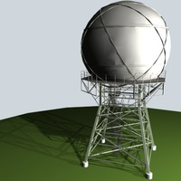 Doppler Radar 3DS