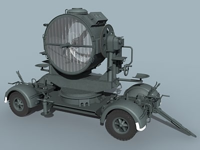 Model searchlight