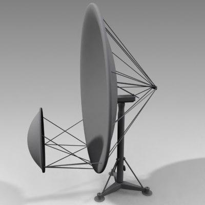 Satellite Disk Antenna
