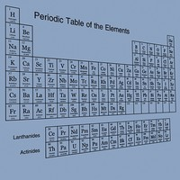3d periodic table elements symbols