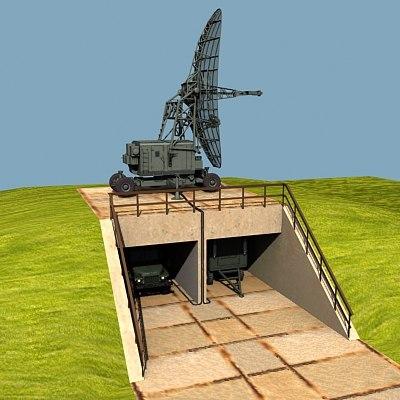 radars post 05