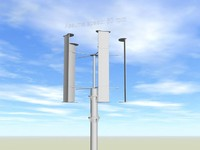vertical wind turbine max