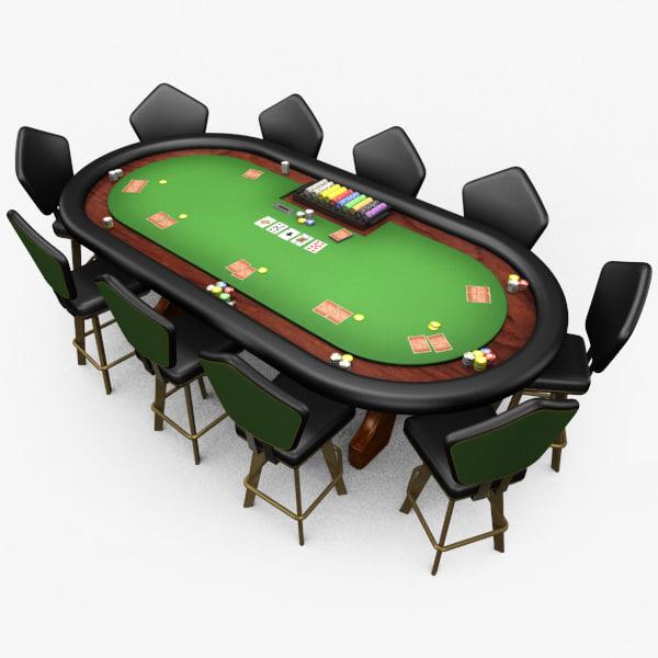 Best Casino Poker