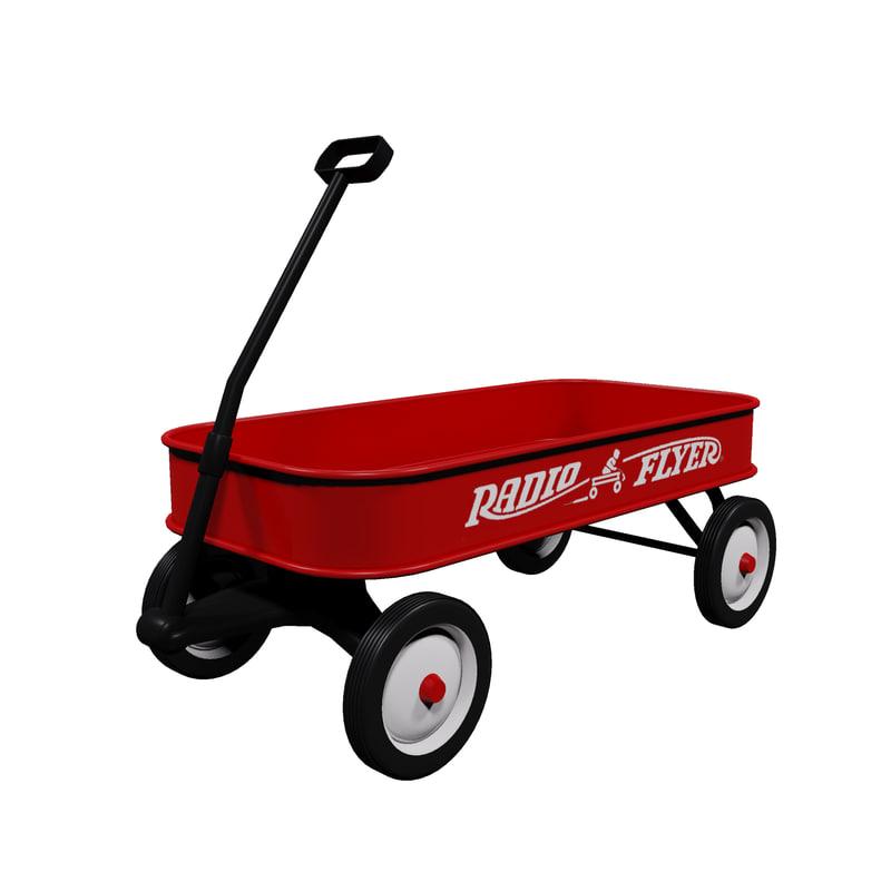 wagon0.jpg