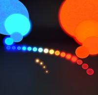 blend hertzsprung-russell star