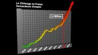 max line chart