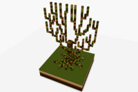 tree block obj free