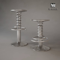 bar stool screw max