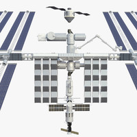 international space station max