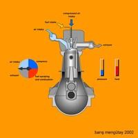 diesel engine.zip