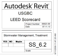 LEED Scorecard