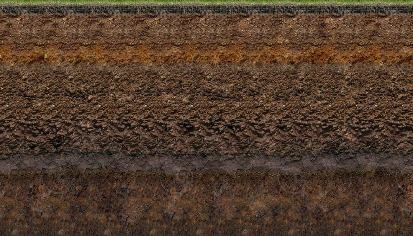 Texture jpg grass soil layer for 5 layers of soil