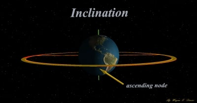 Inclination-0.jpg