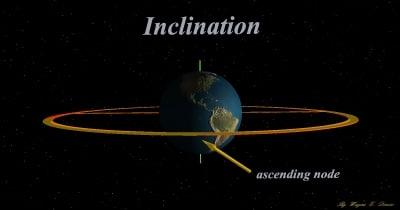 Inclination-0.jpg