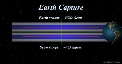 EarthCap0.jpg