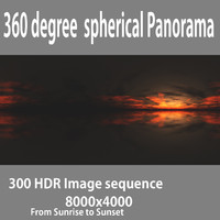 RZ2 300 HDR Image sequene 360 degree spherical  panorama ( from sunrise to sunset)
