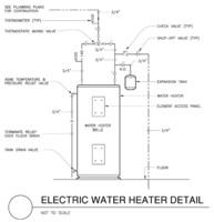 Electric Water Heater Detail