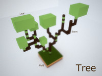 free obj model tree block