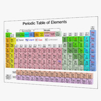 Periodic Table Of Elements(1)