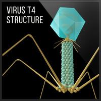 t4 virus 3ds