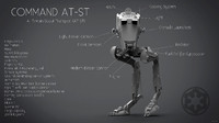 3d at-st command model