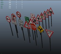 Traffic Signboards
