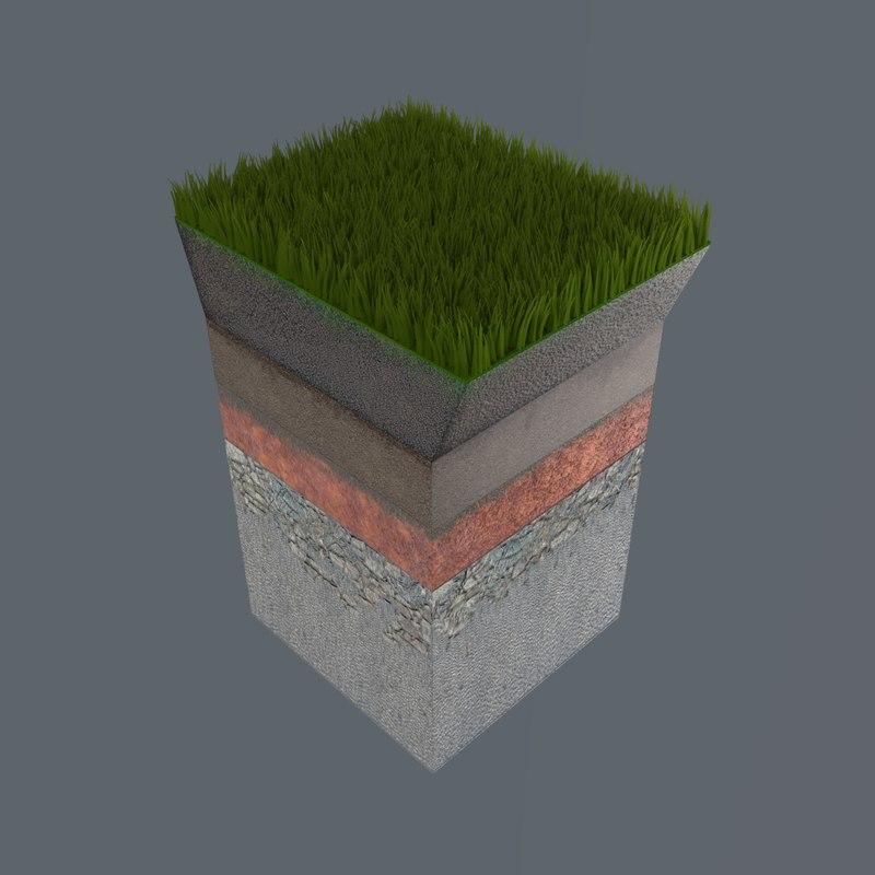 3d soil sections for Soil 3d model