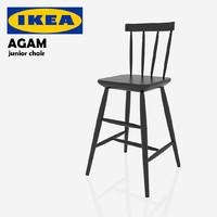 IKEA AGAM