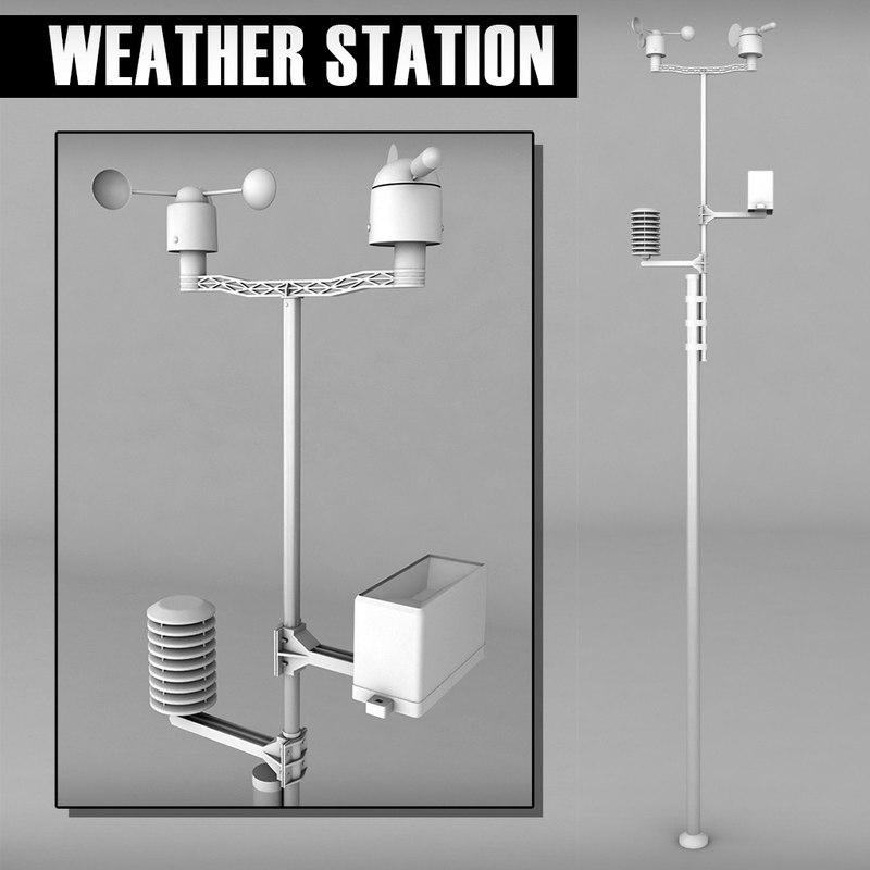 Weather meteo station gauge 01.jpg