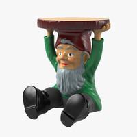 Gnome Attila